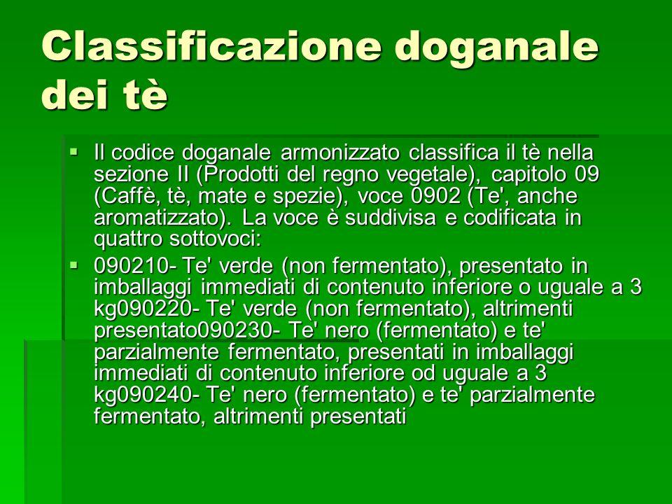 Classificazione doganale dei tè  Il codice doganale armonizzato classifica il tè nella sezione II (Prodotti del regno vegetale), capitolo 09 (Caffè,