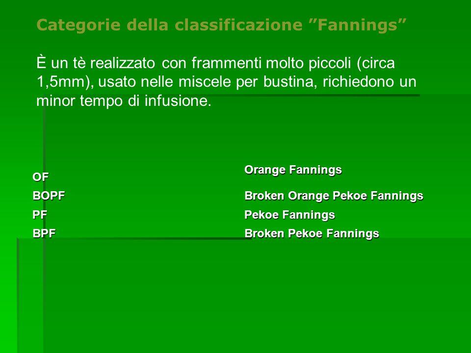 """Categorie della classificazione """"Fannings"""" È un tè realizzato con frammenti molto piccoli (circa 1,5mm), usato nelle miscele per bustina, richiedono u"""