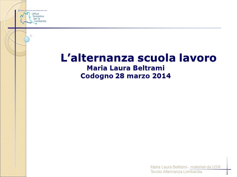 Maria Laura Beltrami - materiali da USR Tavolo Alternanza Lombardia c) «quadro nazionale di qualifiche»: strumento di classificazione delle qualifiche in funzione di una serie di criteri basati sul raggiungimento di livelli di apprendimento specifici.
