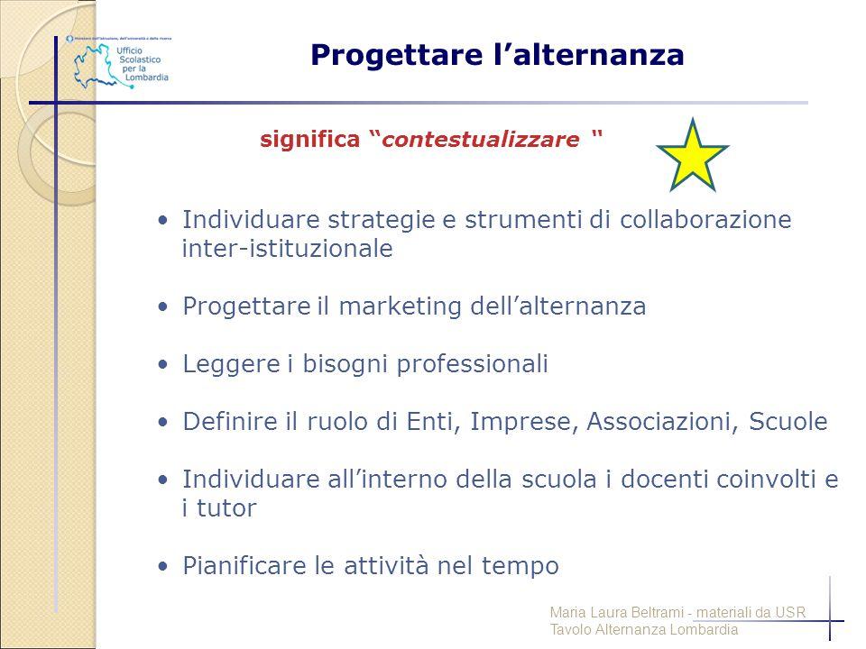 Progettare l'alternanza Individuare strategie e strumenti di collaborazione inter-istituzionale Progettare il marketing dell'alternanza Leggere i biso