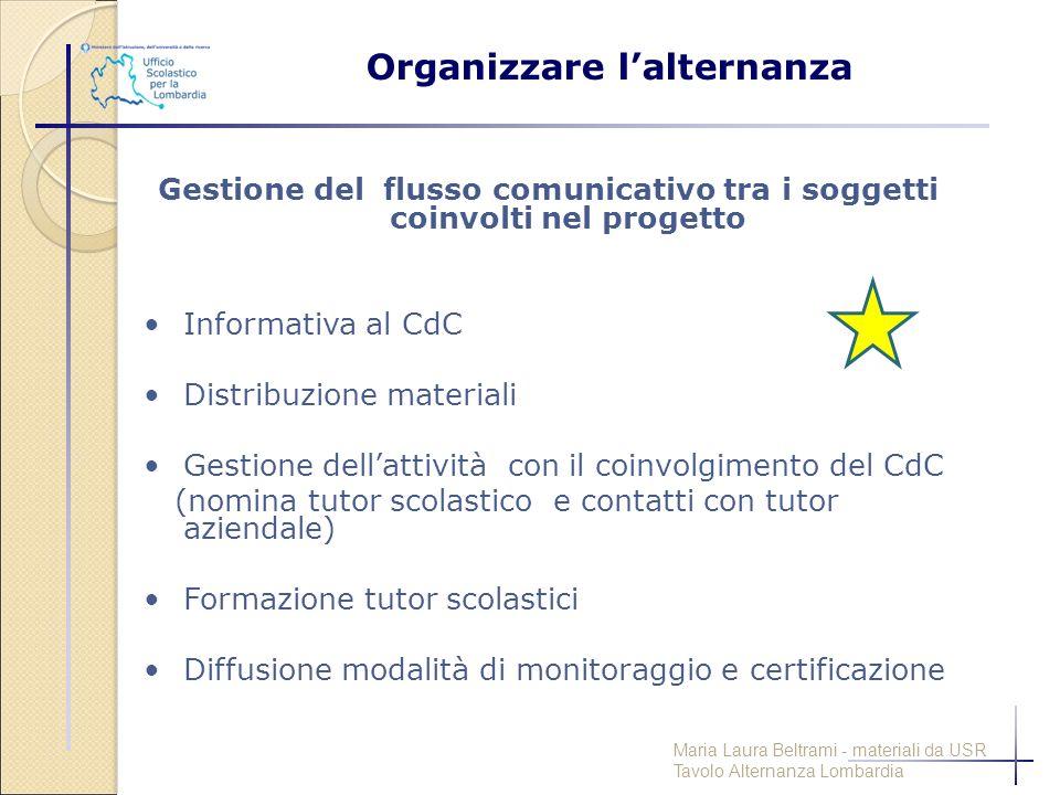 Organizzare l'alternanza Gestione del flusso comunicativo tra i soggetti coinvolti nel progetto Informativa al CdC Distribuzione materiali Gestione de