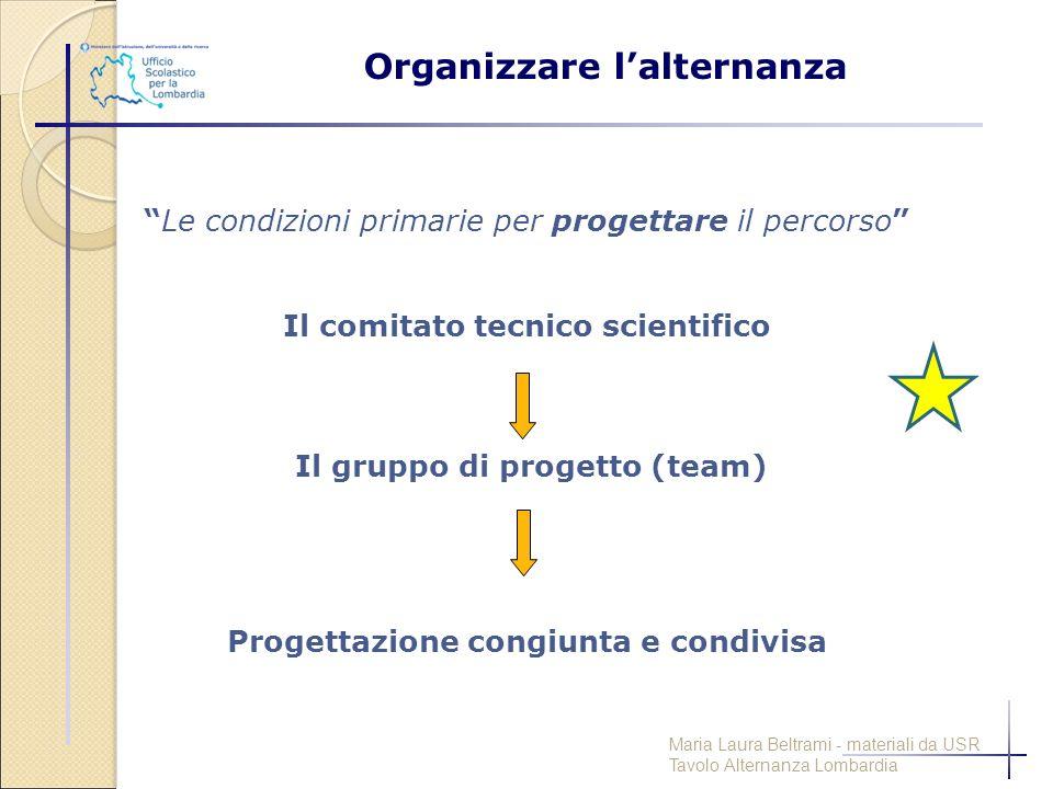 """Organizzare l'alternanza """"Le condizioni primarie per progettare il percorso"""" Il comitato tecnico scientifico Il gruppo di progetto (team) Progettazion"""