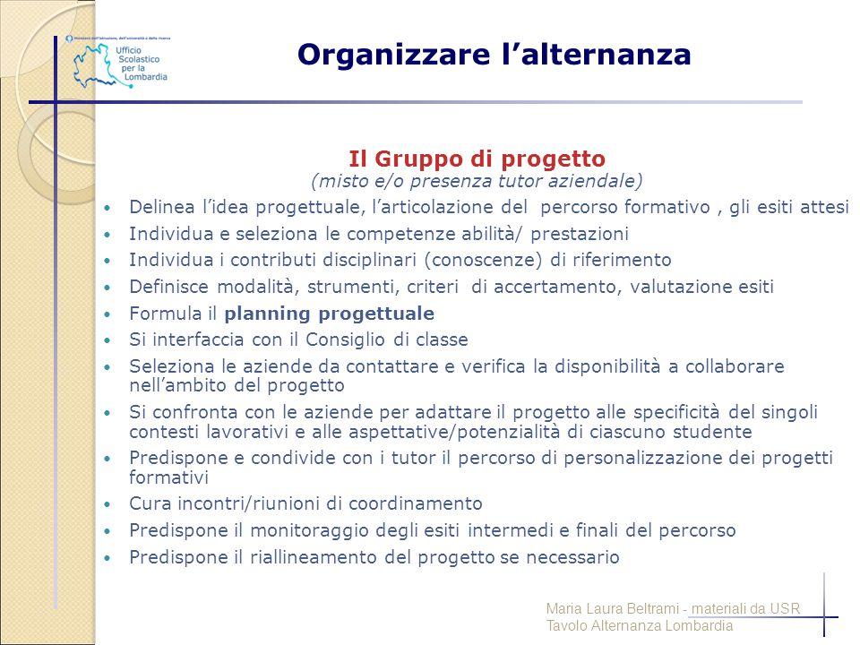 Organizzare l'alternanza Il Gruppo di progetto (misto e/o presenza tutor aziendale) Delinea l'idea progettuale, l'articolazione del percorso formativo