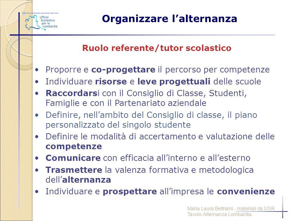 Organizzare l'alternanza Ruolo referente/tutor scolastico Proporre e co-progettare il percorso per competenze Individuare risorse e leve progettuali d