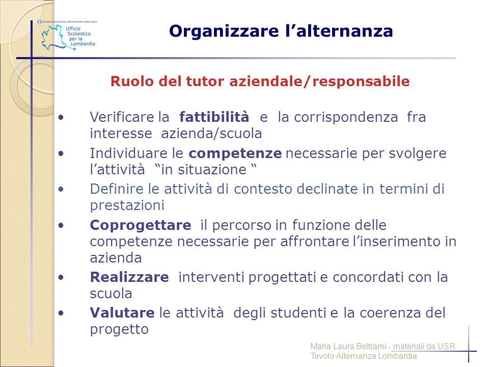 Organizzare l'alternanza Ruolo del tutor aziendale/responsabile Verificare la fattibilità e la corrispondenza fra interesse azienda/scuola Individuare