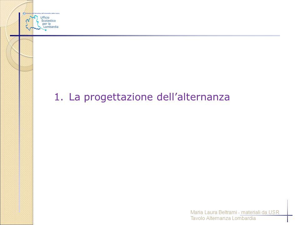 1.La progettazione dell'alternanza Maria Laura Beltrami - materiali da USR Tavolo Alternanza Lombardia