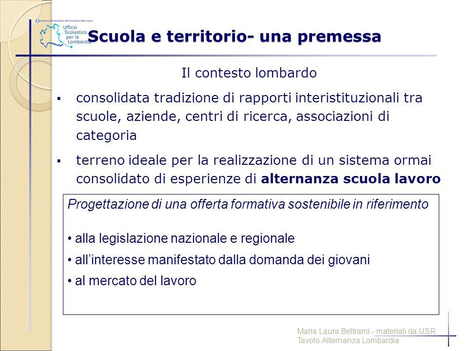 Maria Laura Beltrami - materiali da USR Tavolo Alternanza Lombardia g) «conoscenze»: risultato dell assimilazione di informazioni attraverso l apprendimento.