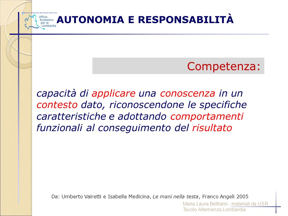 Competenza: capacità di applicare una conoscenza in un contesto dato, riconoscendone le specifiche caratteristiche e adottando comportamenti funzional