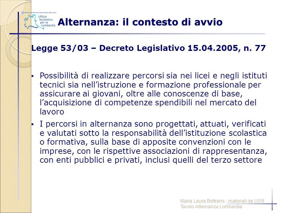 Alternanza: il contesto di avvio Legge 53/03 – Decreto Legislativo 15.04.2005, n. 77  Possibilità di realizzare percorsi sia nei licei e negli istitu
