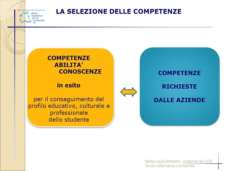 LA SELEZIONE DELLE COMPETENZE COMPETENZE ABILITA' CONOSCENZE in esito per il conseguimento del profilo educativo, culturale e professionale dello stud