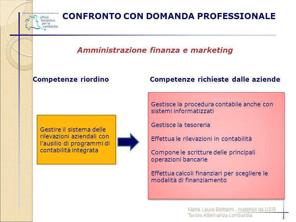 Gestire il sistema delle rilevazioni aziendali con l'ausilio di programmi di contabilità integrata Gestisce la procedura contabile anche con sistemi i