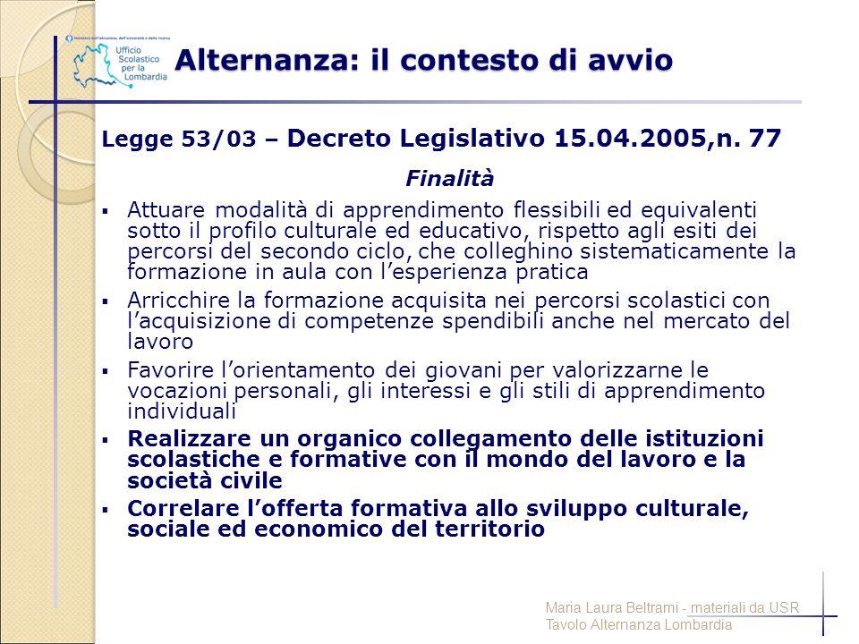 Alternanza: il contesto di avvio Legge 53/03 – Decreto Legislativo 15.04.2005,n. 77 Finalità  Attuare modalità di apprendimento flessibili ed equival