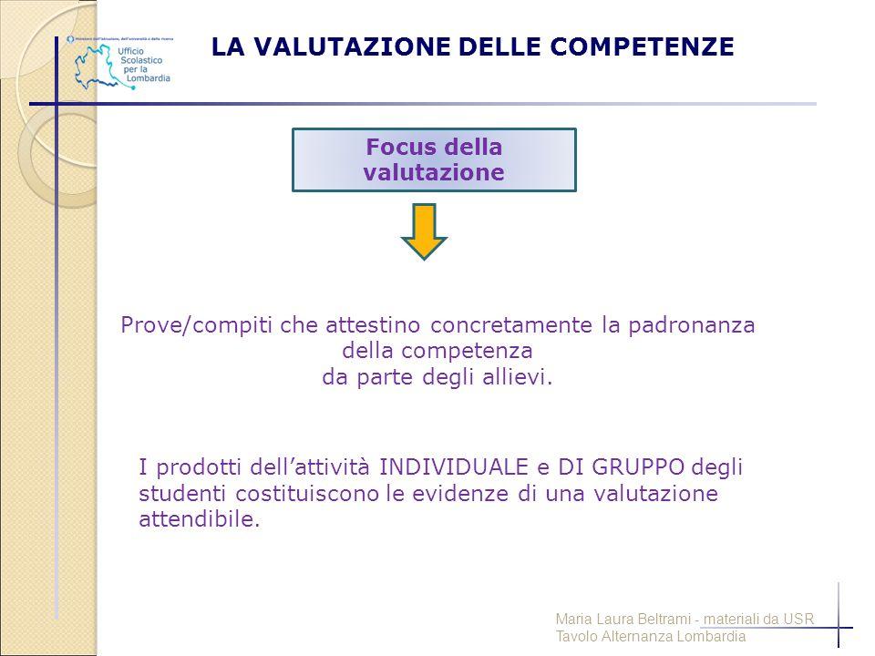 Prove/compiti che attestino concretamente la padronanza della competenza da parte degli allievi. Focus della valutazione LA VALUTAZIONE DELLE COMPETEN
