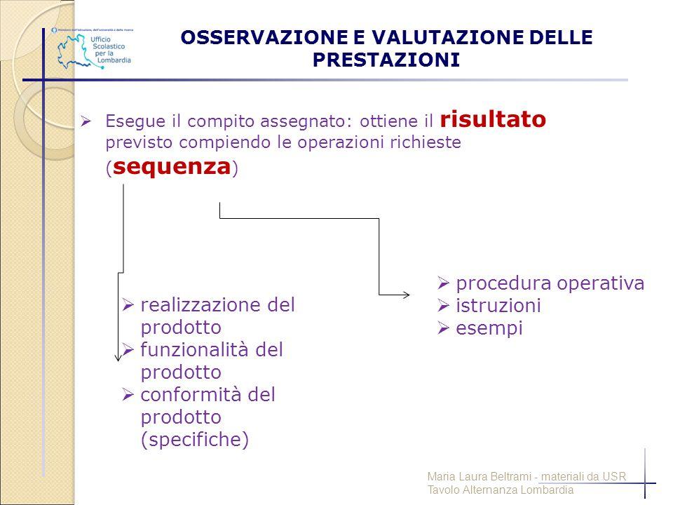 OSSERVAZIONE E VALUTAZIONE DELLE PRESTAZIONI  Esegue il compito assegnato: ottiene il risultato previsto compiendo le operazioni richieste ( sequenza