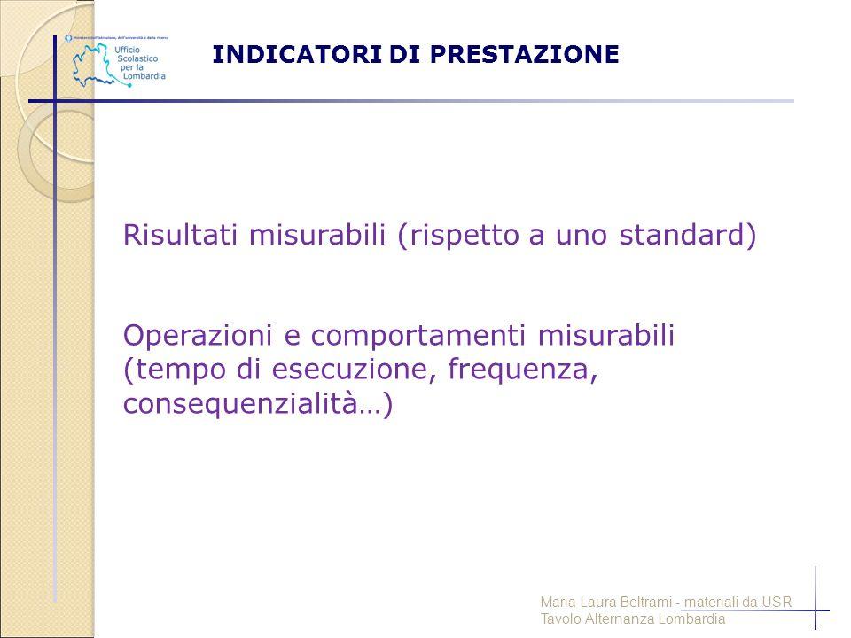 INDICATORI DI PRESTAZIONE Risultati misurabili (rispetto a uno standard) Operazioni e comportamenti misurabili (tempo di esecuzione, frequenza, conseq