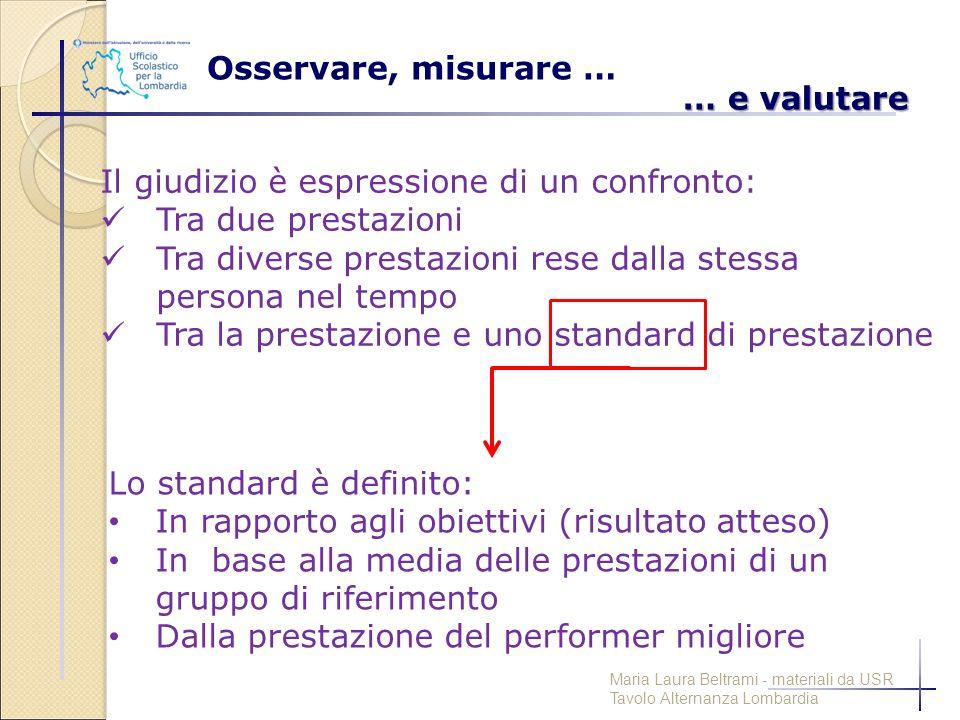 Osservare, misurare … …e valutare … e valutare Lo standard è definito: In rapporto agli obiettivi (risultato atteso) In base alla media delle prestazi