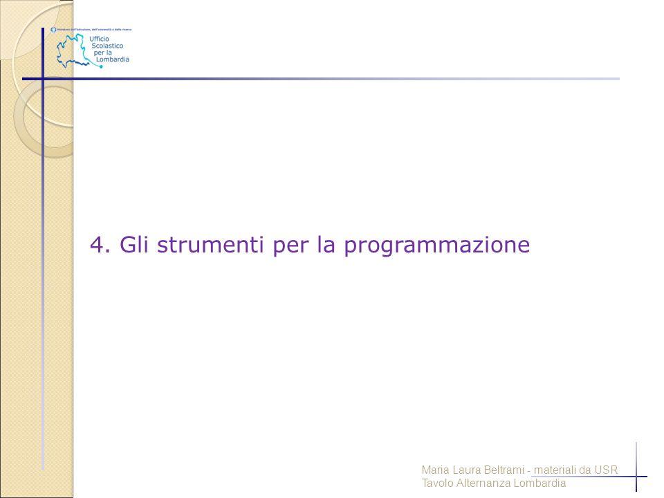 4. Gli strumenti per la programmazione Maria Laura Beltrami - materiali da USR Tavolo Alternanza Lombardia