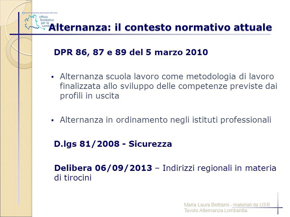 Alternanza: il contesto normativo attuale DPR 86, 87 e 89 del 5 marzo 2010  Alternanza scuola lavoro come metodologia di lavoro finalizzata allo svil