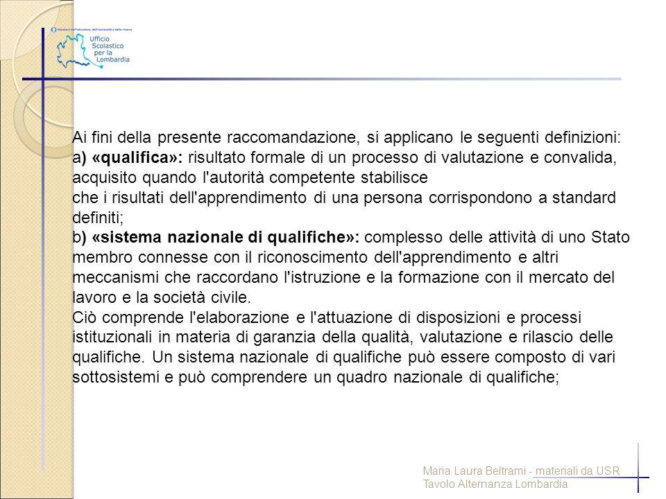 Maria Laura Beltrami - materiali da USR Tavolo Alternanza Lombardia Ai fini della presente raccomandazione, si applicano le seguenti definizioni: a) «