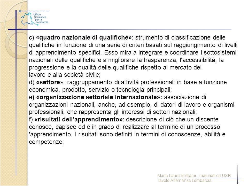 Maria Laura Beltrami - materiali da USR Tavolo Alternanza Lombardia c) «quadro nazionale di qualifiche»: strumento di classificazione delle qualifiche