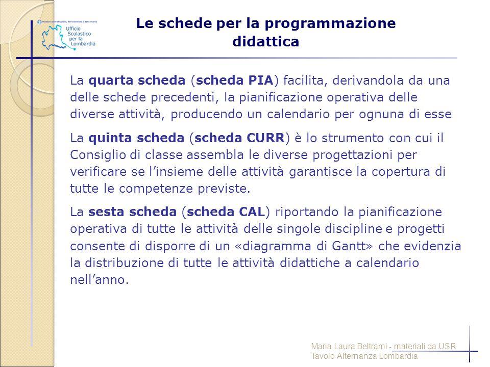 La quarta scheda (scheda PIA) facilita, derivandola da una delle schede precedenti, la pianificazione operativa delle diverse attività, producendo un