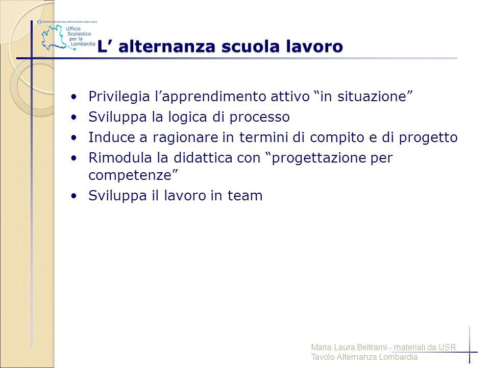 """L' alternanza scuola lavoro Privilegia l'apprendimento attivo """"in situazione"""" Sviluppa la logica di processo Induce a ragionare in termini di compito"""