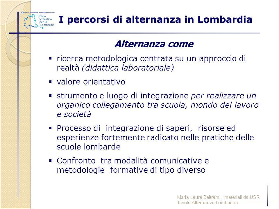 Alternanza come  ricerca metodologica centrata su un approccio di realtà (didattica laboratoriale)  valore orientativo  strumento e luogo di integr