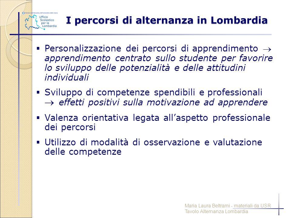  Personalizzazione dei percorsi di apprendimento  apprendimento centrato sullo studente per favorire lo sviluppo delle potenzialità e delle attitudi