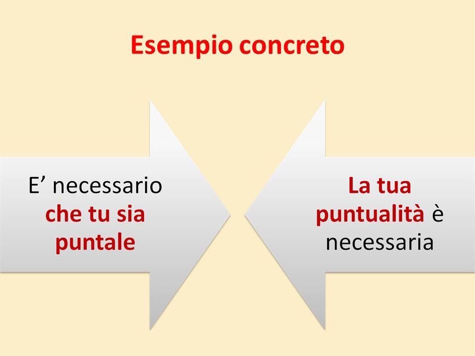 Definizione teorica di subordinata soggettiva È la subordinata completiva diretta che svolge la funzione di soggetto del predicato della proposizione