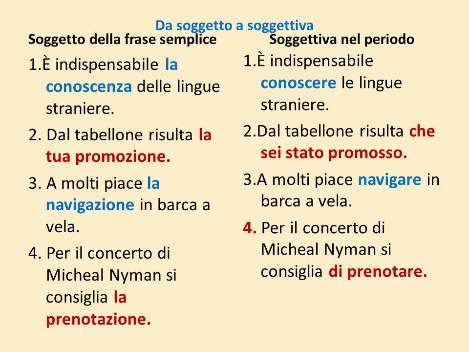 Individua i soggetti delle seguenti frasi semplici È indispensabile la conoscenza delle lingue straniere. Dal tabellone risulta la tua promozione. Dur