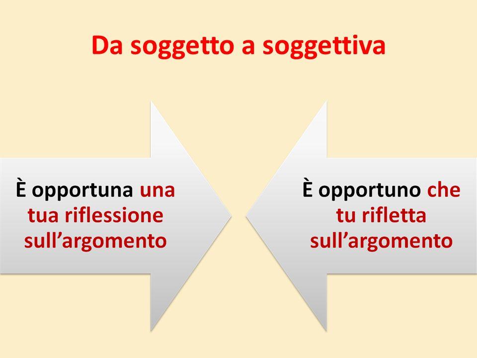 Da soggetto a soggettiva Soggetto della frase semplice 1.È indispensabile la conoscenza delle lingue straniere. 2. Dal tabellone risulta la tua promoz
