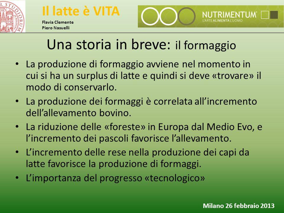 Il latte è VITA Flavia Clemente Piero Nasuelli Milano 26 febbraio 2013 La produzione di formaggio avviene nel momento in cui si ha un surplus di latte