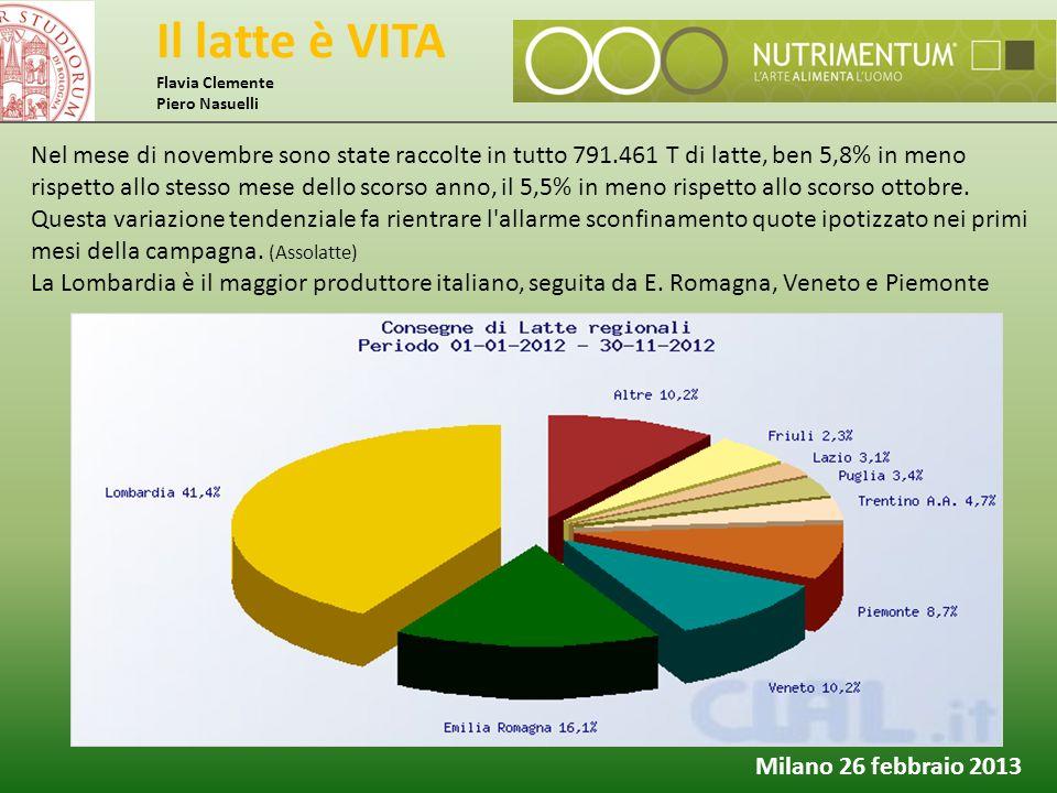 Il latte è VITA Flavia Clemente Piero Nasuelli Milano 26 febbraio 2013 Nel mese di novembre sono state raccolte in tutto 791.461 T di latte, ben 5,8%