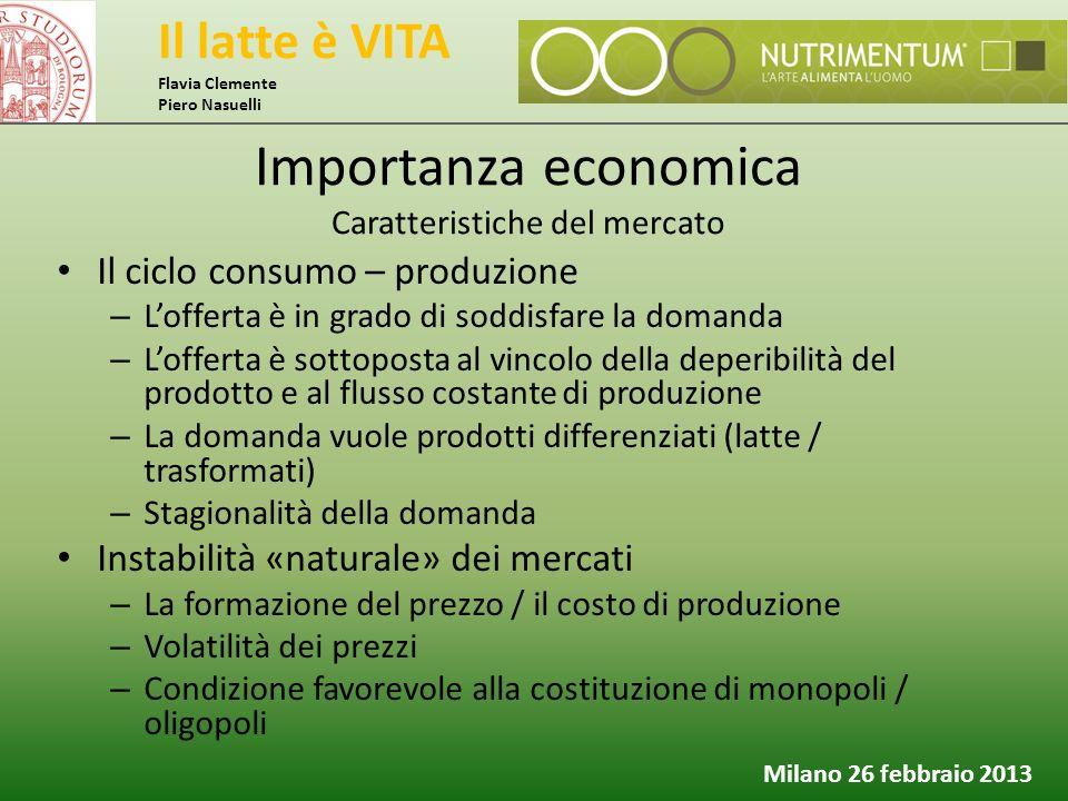 Il latte è VITA Flavia Clemente Piero Nasuelli Milano 26 febbraio 2013 Importanza economica Caratteristiche del mercato Il ciclo consumo – produzione