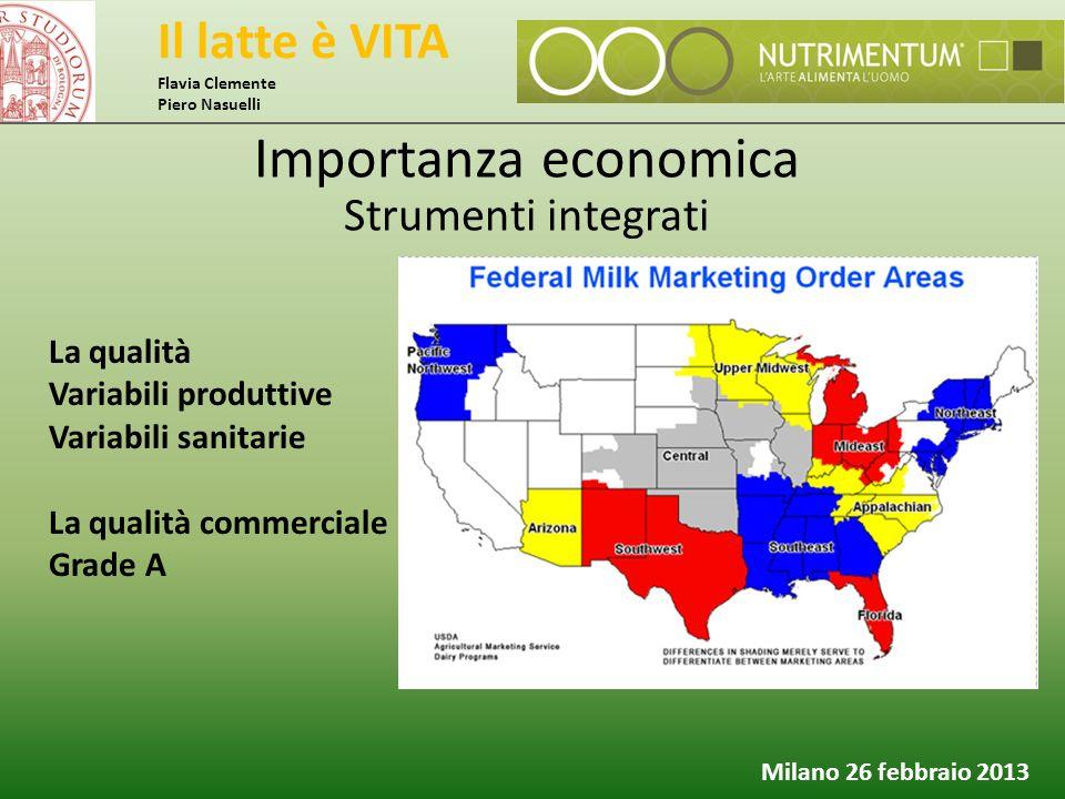 Il latte è VITA Flavia Clemente Piero Nasuelli Milano 26 febbraio 2013 Importanza economica Strumenti integrati La qualità Variabili produttive Variab