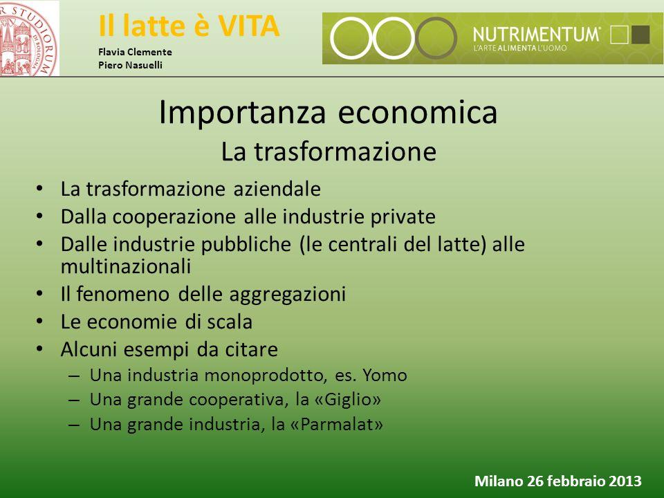 Il latte è VITA Flavia Clemente Piero Nasuelli Milano 26 febbraio 2013 Importanza economica La trasformazione La trasformazione aziendale Dalla cooper