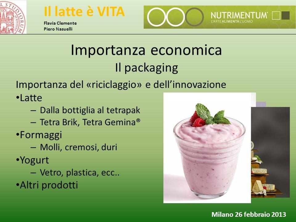 Il latte è VITA Flavia Clemente Piero Nasuelli Milano 26 febbraio 2013 Importanza del «riciclaggio» e dell'innovazione Latte – Dalla bottiglia al tetr