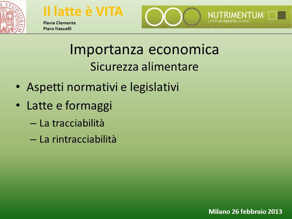 Il latte è VITA Flavia Clemente Piero Nasuelli Milano 26 febbraio 2013 Aspetti normativi e legislativi Latte e formaggi – La tracciabilità – La rintra