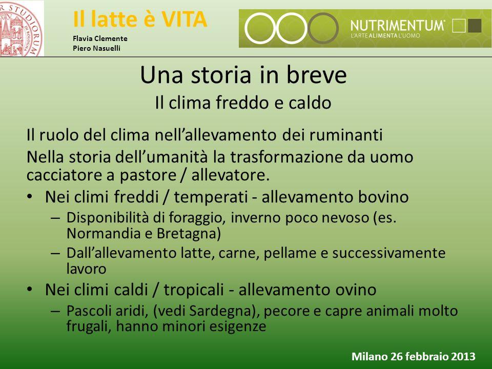 Il latte è VITA Flavia Clemente Piero Nasuelli Milano 26 febbraio 2013 Una storia in breve Il clima freddo e caldo Il ruolo del clima nell'allevamento