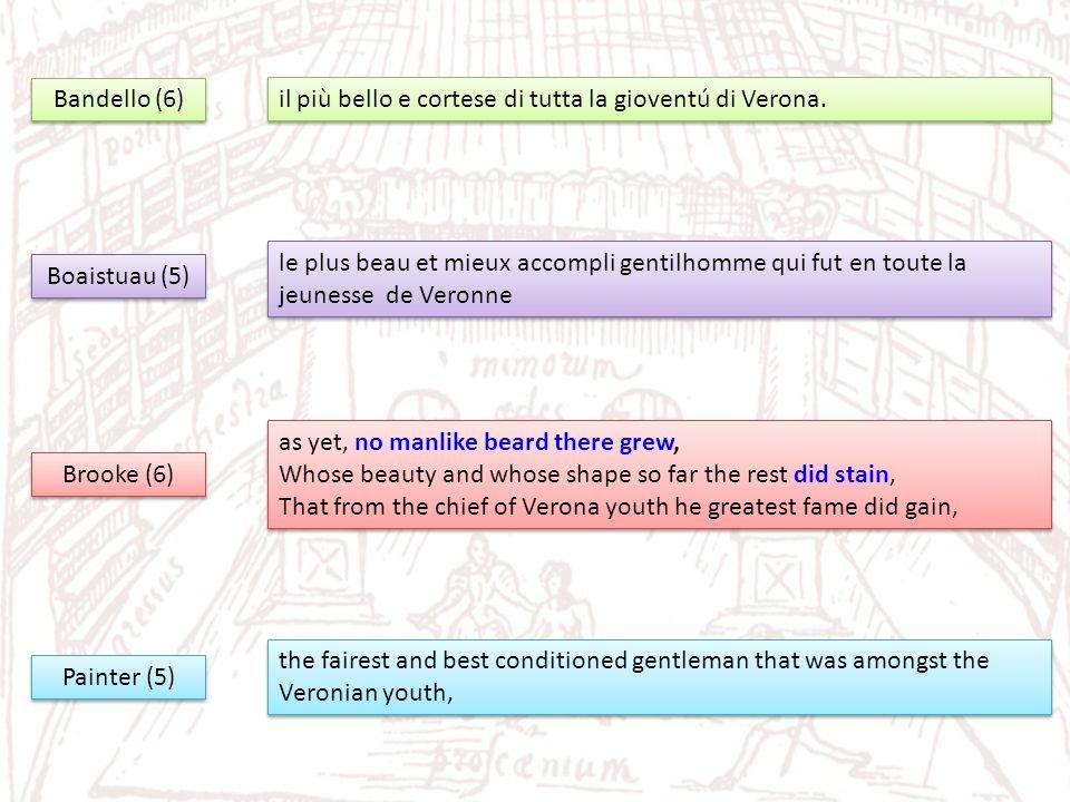 Bandello (6) il più bello e cortese di tutta la gioventú di Verona.