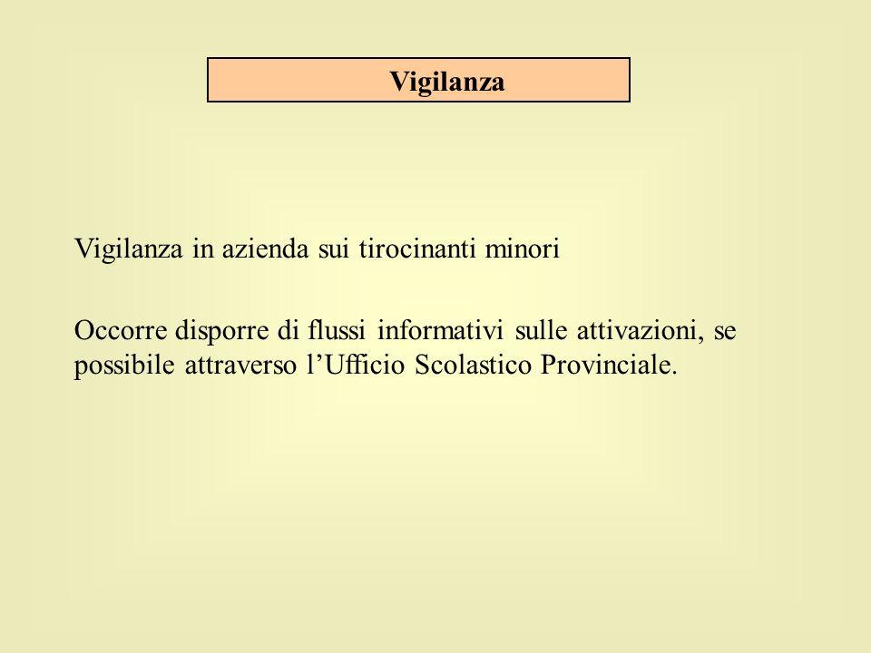 Vigilanza Vigilanza in azienda sui tirocinanti minori Occorre disporre di flussi informativi sulle attivazioni, se possibile attraverso l'Ufficio Scol