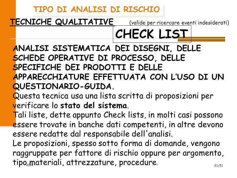 2009 21/51 TIPO DI ANALISI DI RISCHIO TECNICHE QUALITATIVE (valide per ricercare eventi indesiderati) CHECK LIST ANALISI SISTEMATICA DEI DISEGNI, DELLE SCHEDE OPERATIVE DI PROCESSO, DELLE SPECIFICHE DEI PRODOTTI E DELLE APPARECCHIATURE EFFETTUATA CON L'USO DI UN QUESTIONARIO-GUIDA.