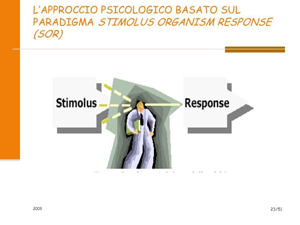 2009 23/51 L'APPROCCIO PSICOLOGICO BASATO SUL PARADIGMA STIMOLUS ORGANISM RESPONSE (SOR)