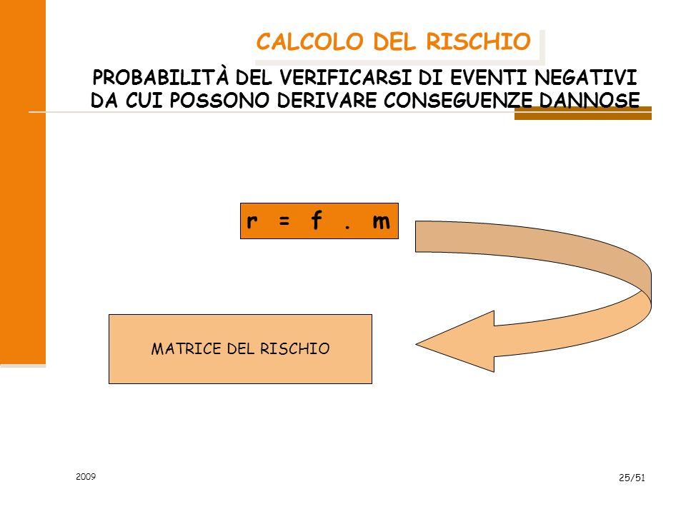 2009 25/51 CALCOLO DEL RISCHIO PROBABILITÀ DEL VERIFICARSI DI EVENTI NEGATIVI DA CUI POSSONO DERIVARE CONSEGUENZE DANNOSE r = f.