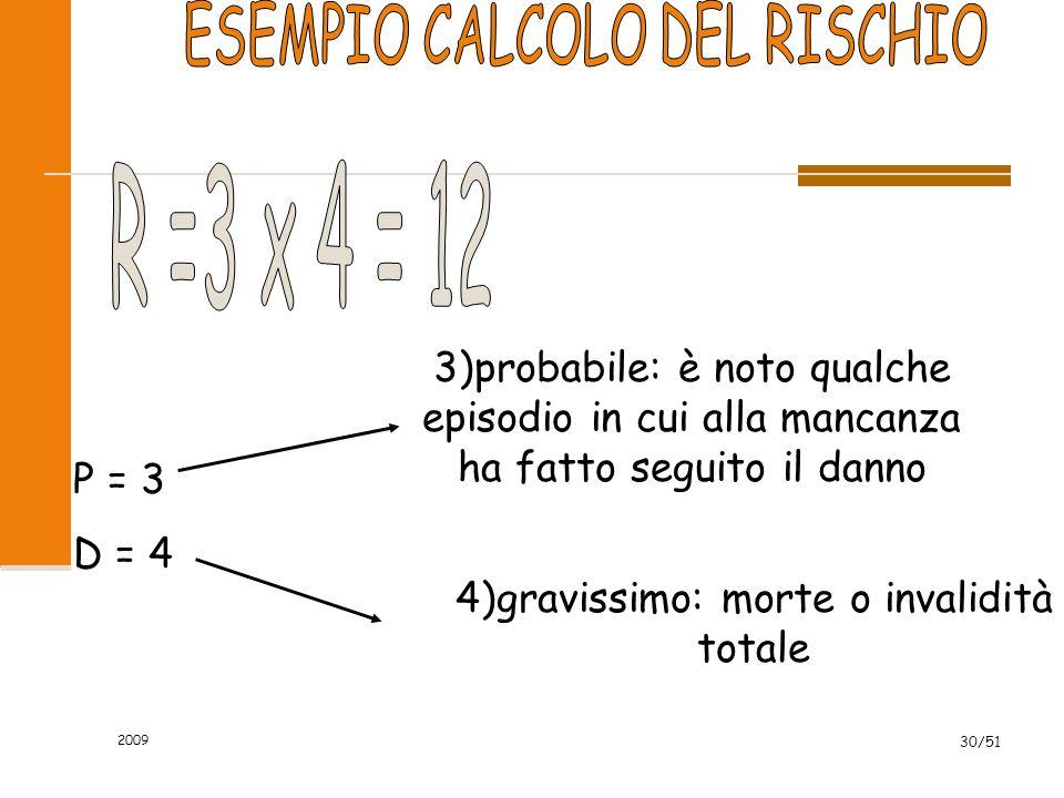 2009 30/51 P = 3 3)probabile: è noto qualche episodio in cui alla mancanza ha fatto seguito il danno 4)gravissimo: morte o invalidità totale D = 4