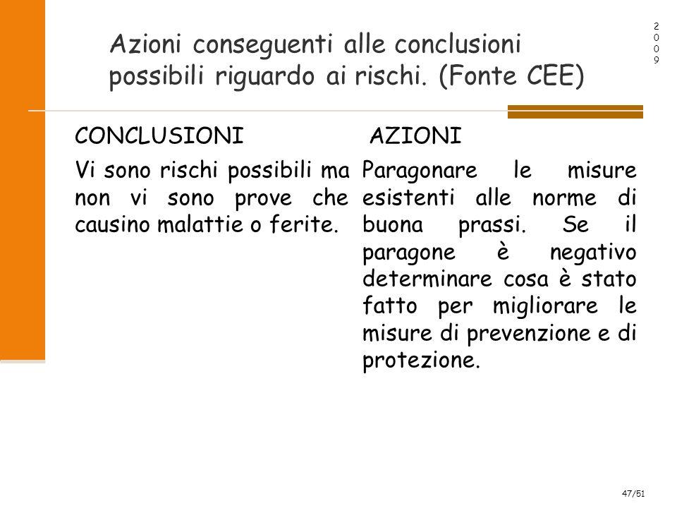 20092009 47/51 Azioni conseguenti alle conclusioni possibili riguardo ai rischi.