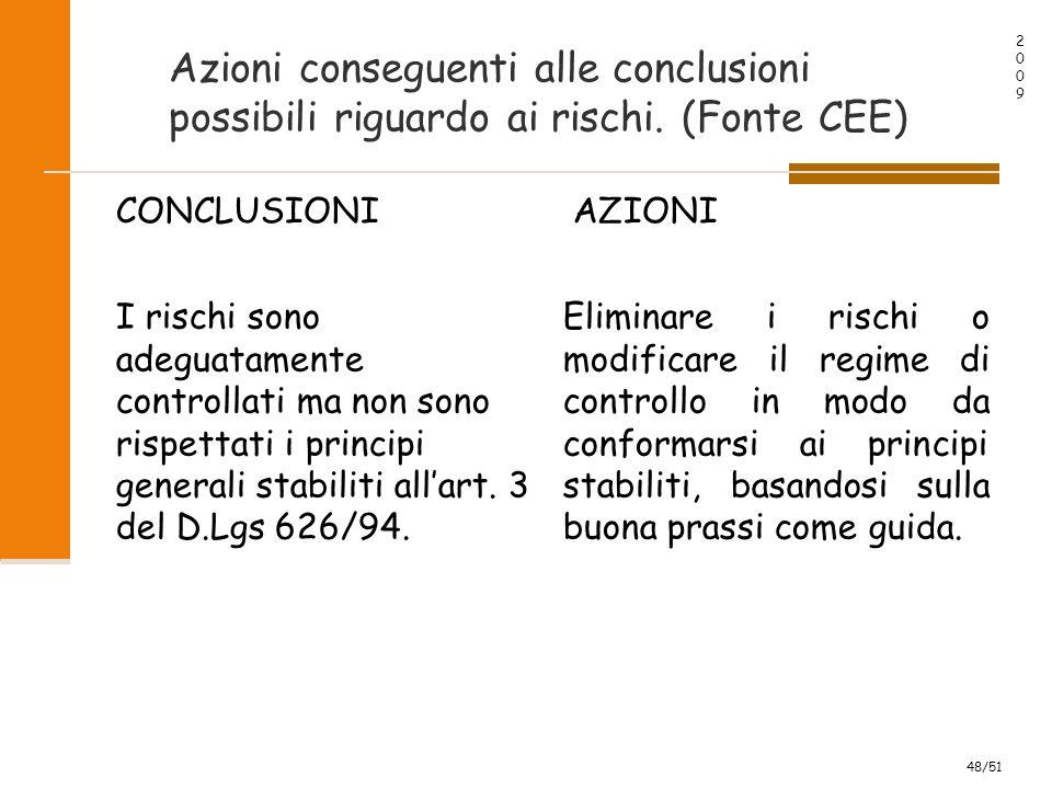 20092009 48/51 Azioni conseguenti alle conclusioni possibili riguardo ai rischi.