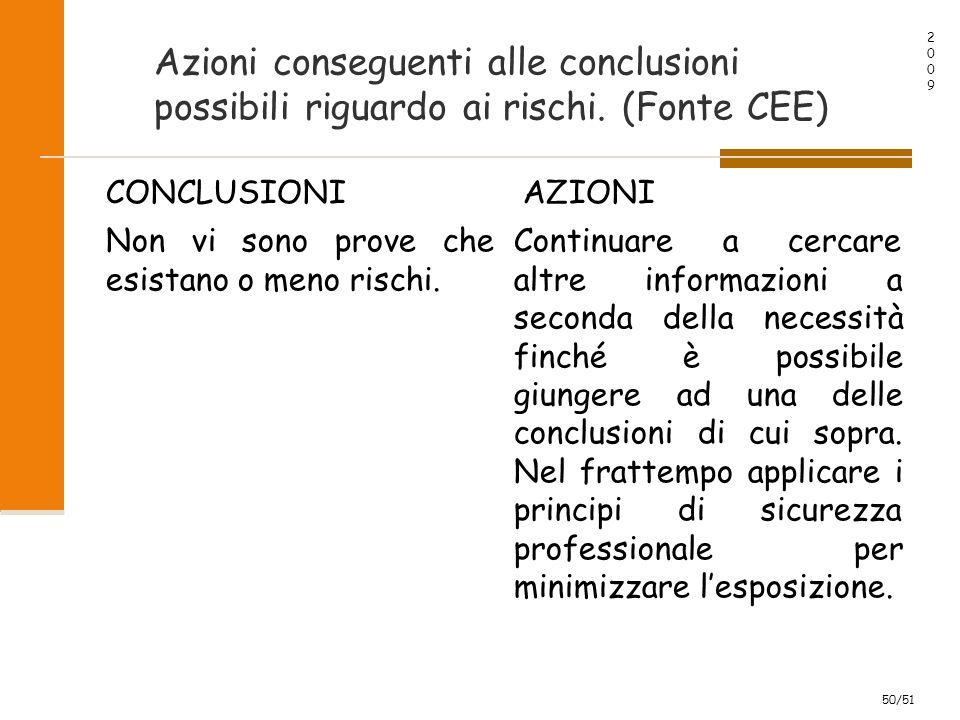 20092009 50/51 Azioni conseguenti alle conclusioni possibili riguardo ai rischi.