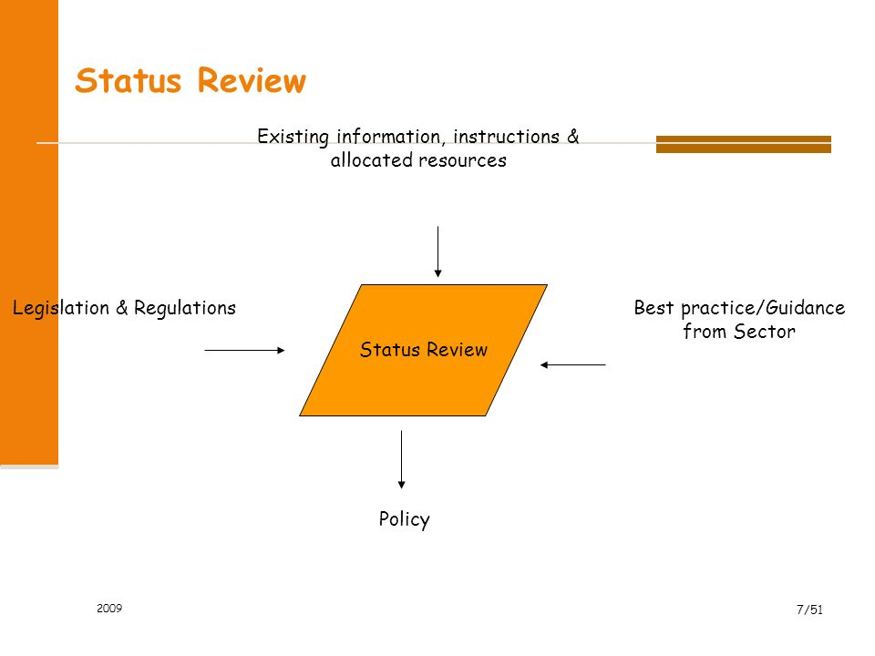 Status Review Existing information, instructions & allocated resources Policy Best practice/Guidance from Sector Legislation & Regulations 2009 7/51
