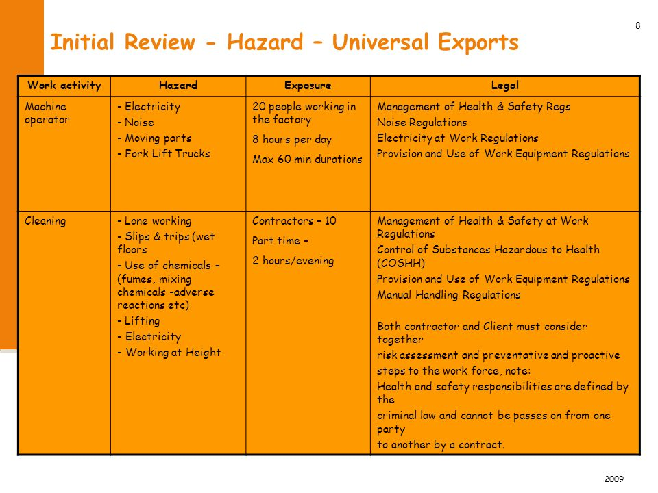 Initial Review - Hazard – Universal Exports Work activityHazardExposureLegal Machine operator - Electricity - Noise - Moving parts - Fork Lift Trucks